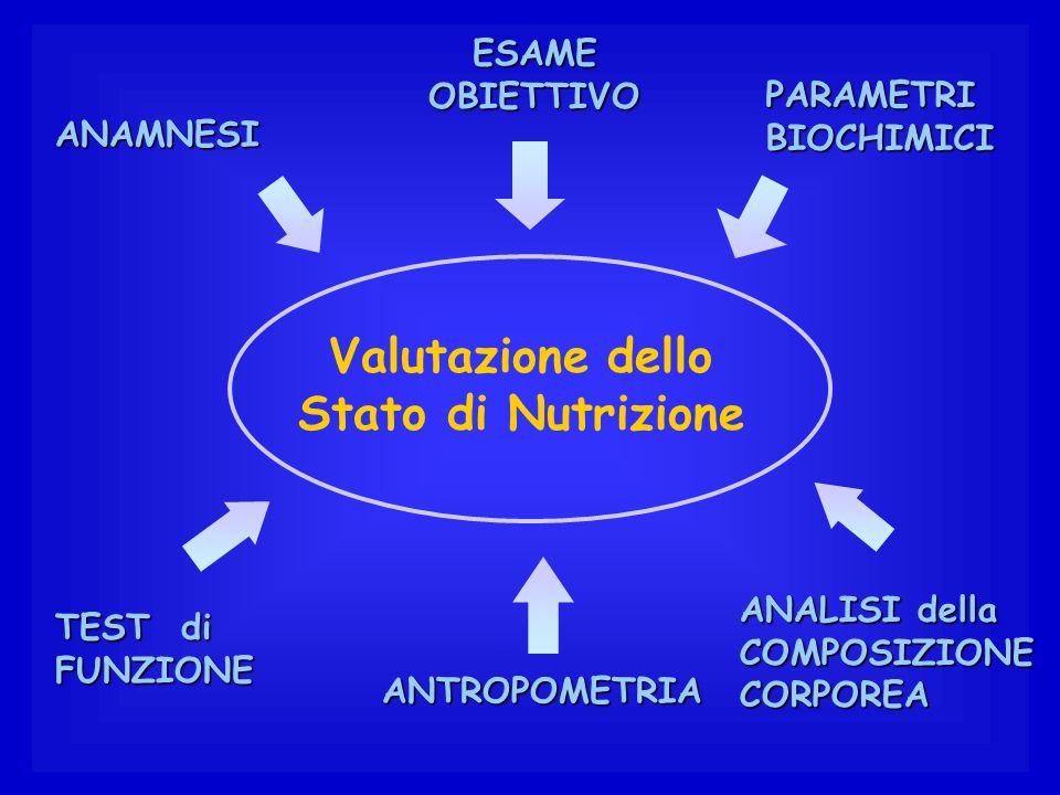Valutazione dello Stato di Nutrizione