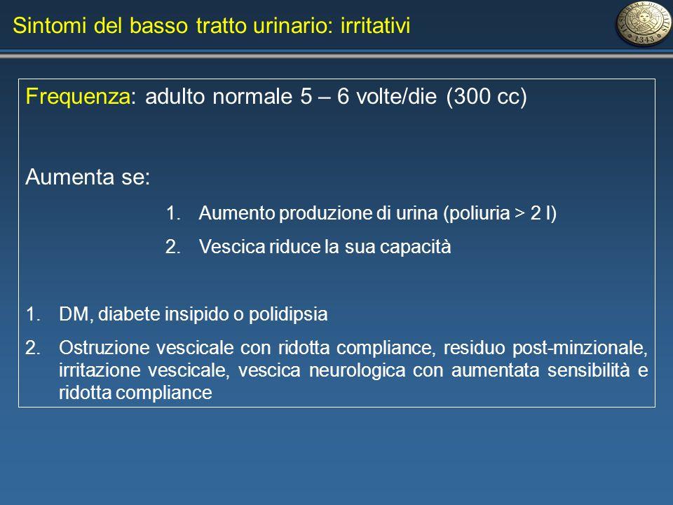 Sintomi del basso tratto urinario: irritativi
