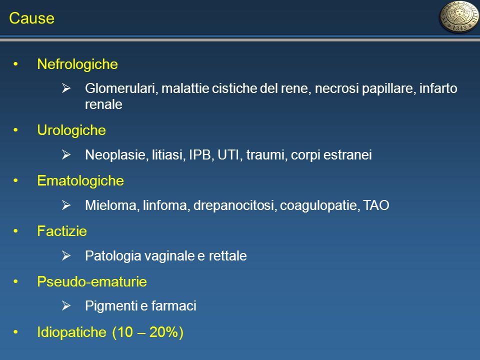 Cause Nefrologiche Urologiche Ematologiche Factizie Pseudo-ematurie