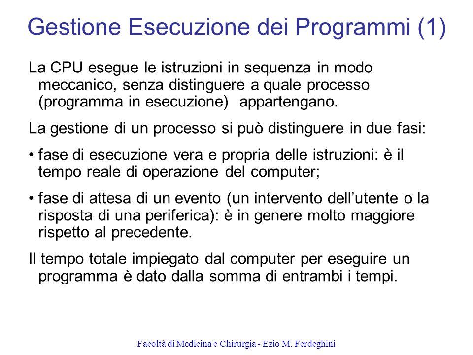 Gestione Esecuzione dei Programmi (1)