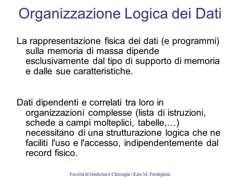 Organizzazione Logica dei Dati