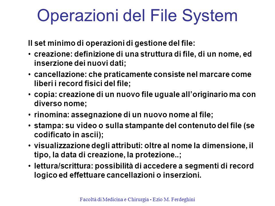 Operazioni del File System