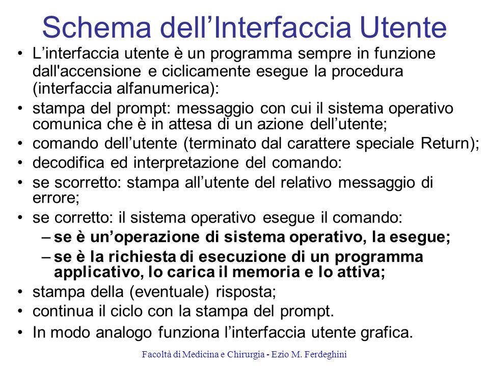 Schema dell'Interfaccia Utente