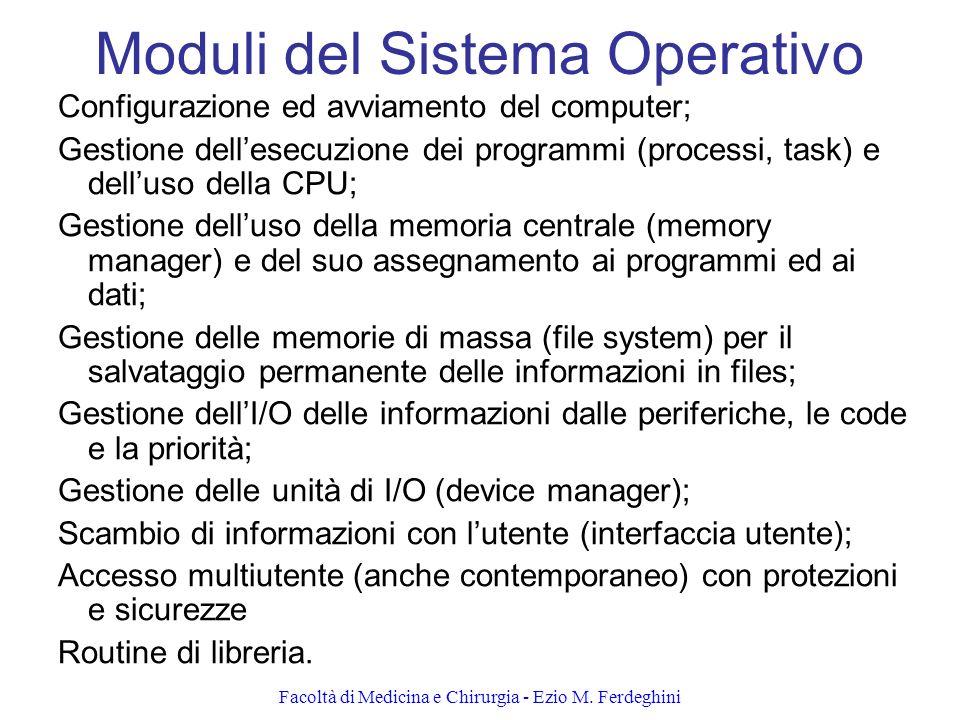 Moduli del Sistema Operativo
