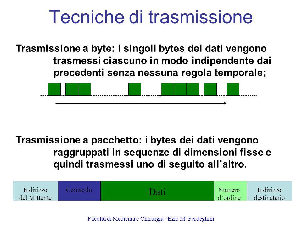 Tecniche di trasmissione