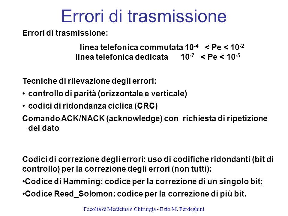 Errori di trasmissione
