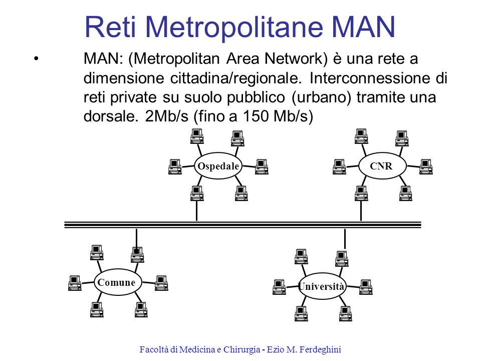 Reti Metropolitane MAN