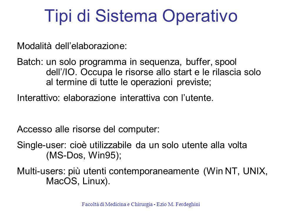 Tipi di Sistema Operativo