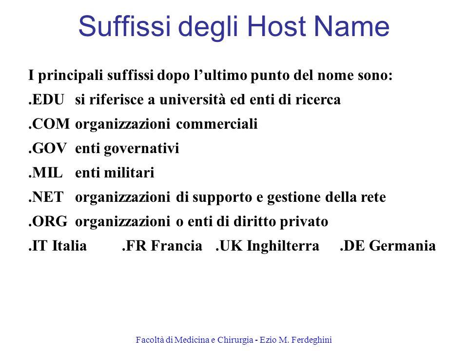 Suffissi degli Host Name