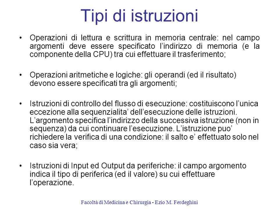 Facoltà di Medicina e Chirurgia - Ezio M. Ferdeghini