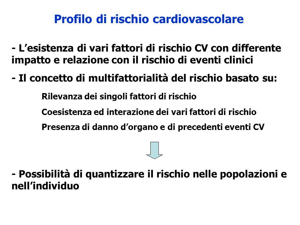 Profilo di rischio cardiovascolare