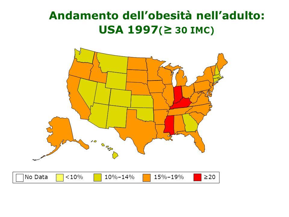 Andamento dell'obesità nell'adulto: