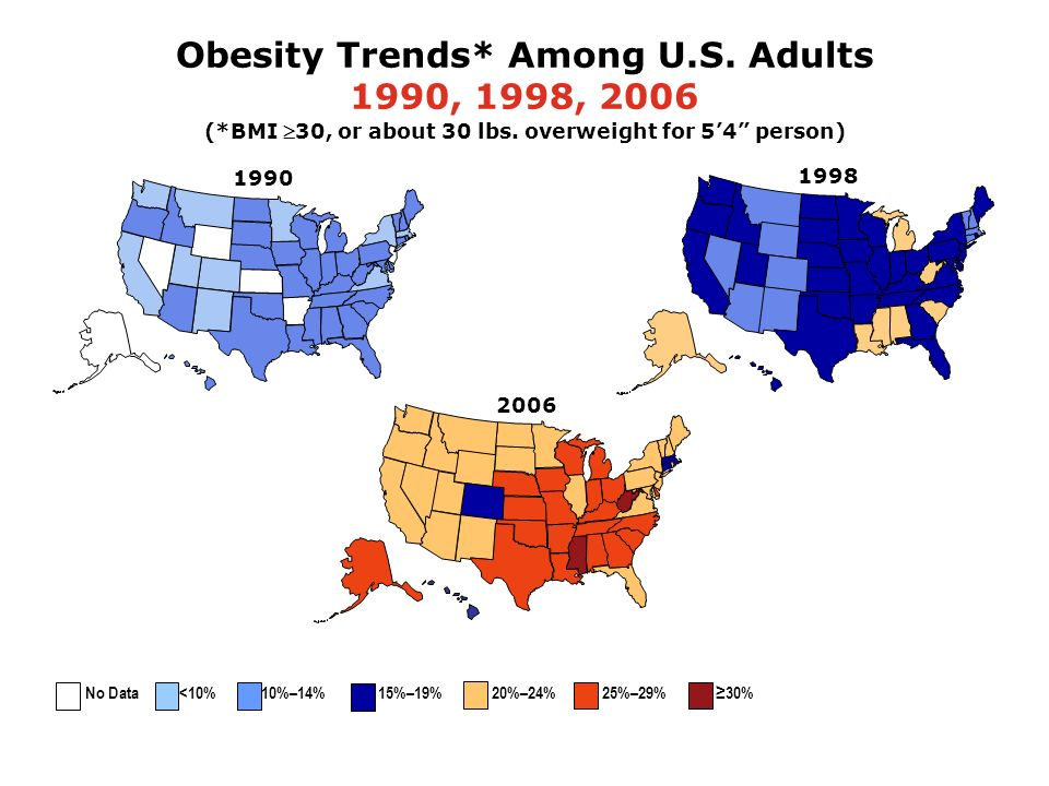 Obesity Trends* Among U.S. Adults 1990, 1998, 2006