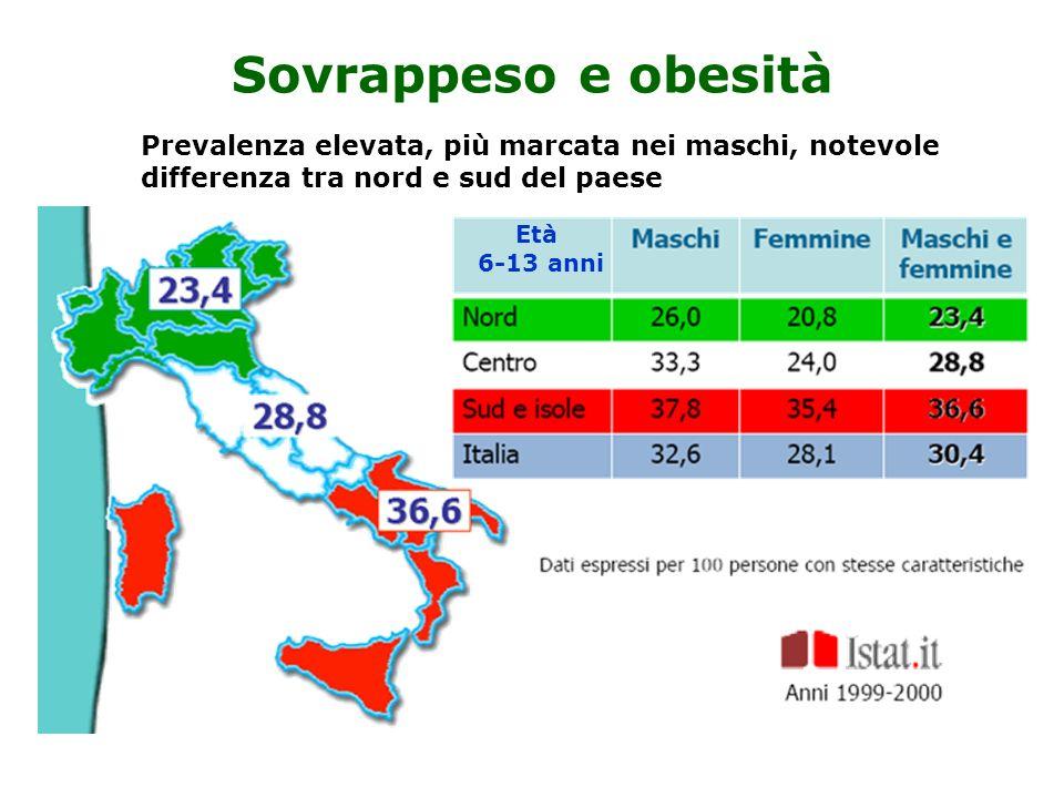 Sovrappeso e obesitàPrevalenza elevata, più marcata nei maschi, notevole differenza tra nord e sud del paese.
