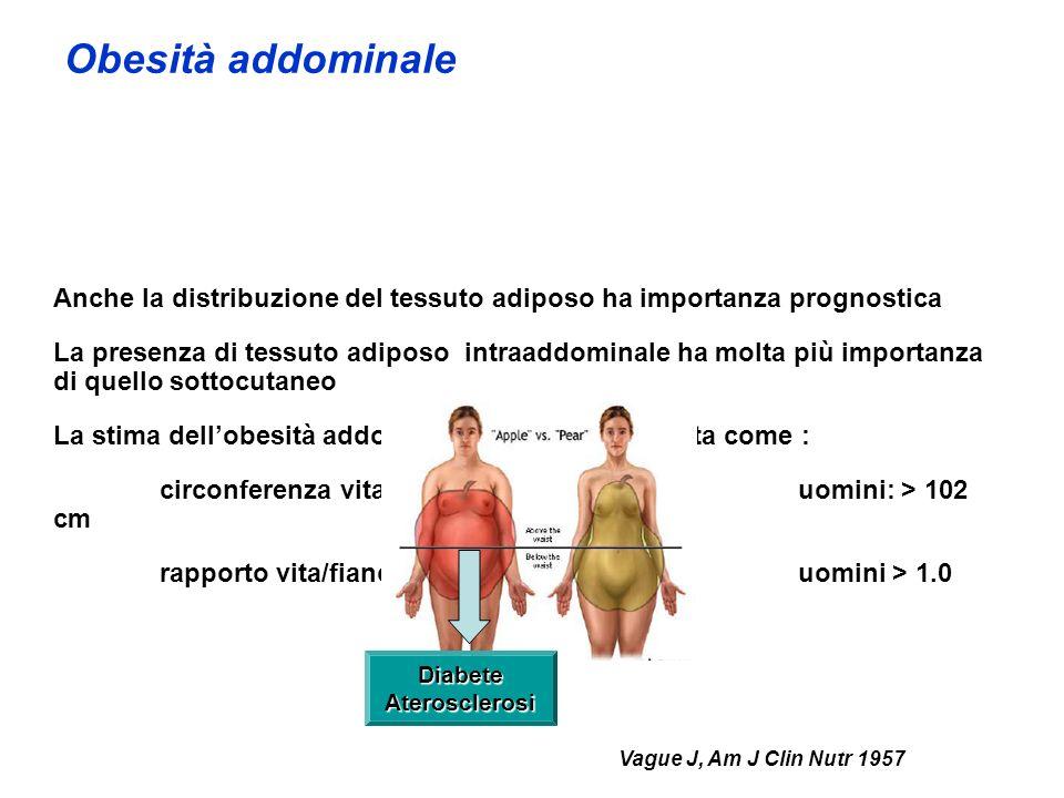 Obesità addominale Anche la distribuzione del tessuto adiposo ha importanza prognostica.
