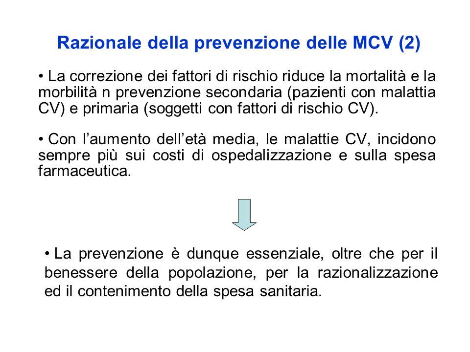 Razionale della prevenzione delle MCV (2)