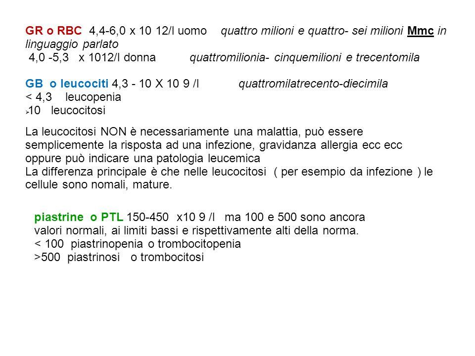 GR o RBC 4,4-6,0 x 10 12/l uomo quattro milioni e quattro- sei milioni Mmc in linguaggio parlato