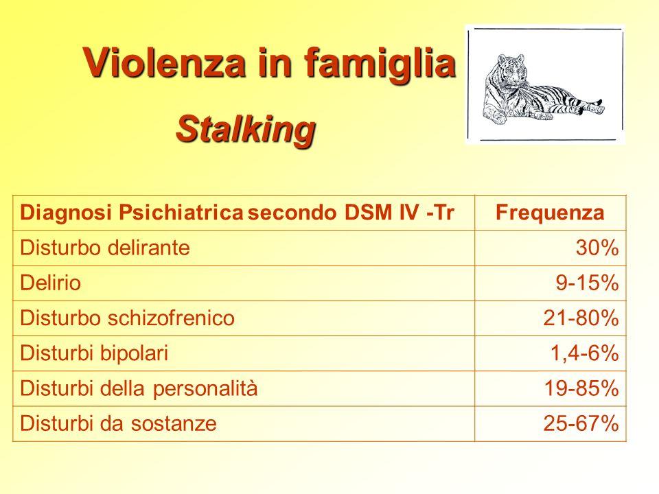Violenza in famiglia Stalking Diagnosi Psichiatrica secondo DSM IV -Tr