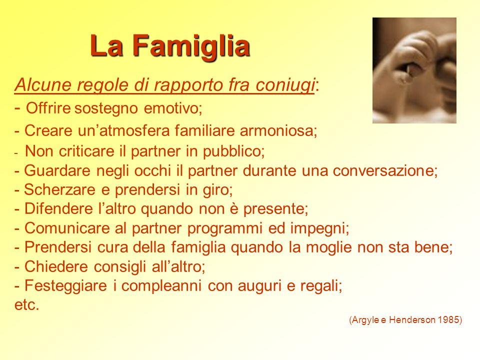La Famiglia Alcune regole di rapporto fra coniugi: