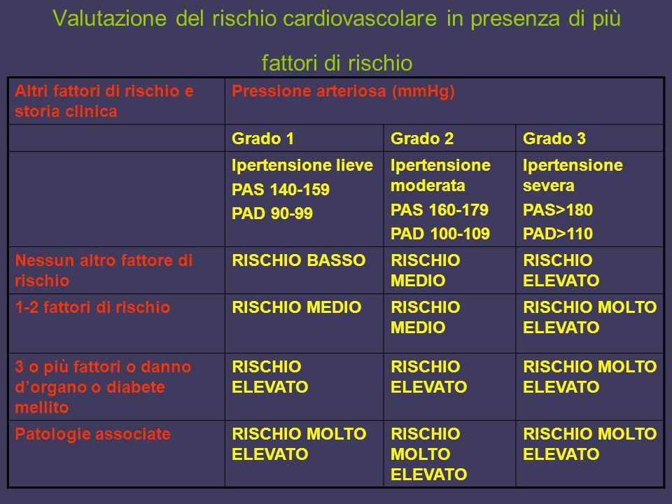 Valutazione del rischio cardiovascolare in presenza di più fattori di rischio