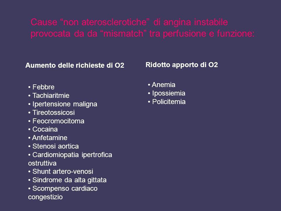 Cause non aterosclerotiche di angina instabile provocata da da mismatch tra perfusione e funzione:
