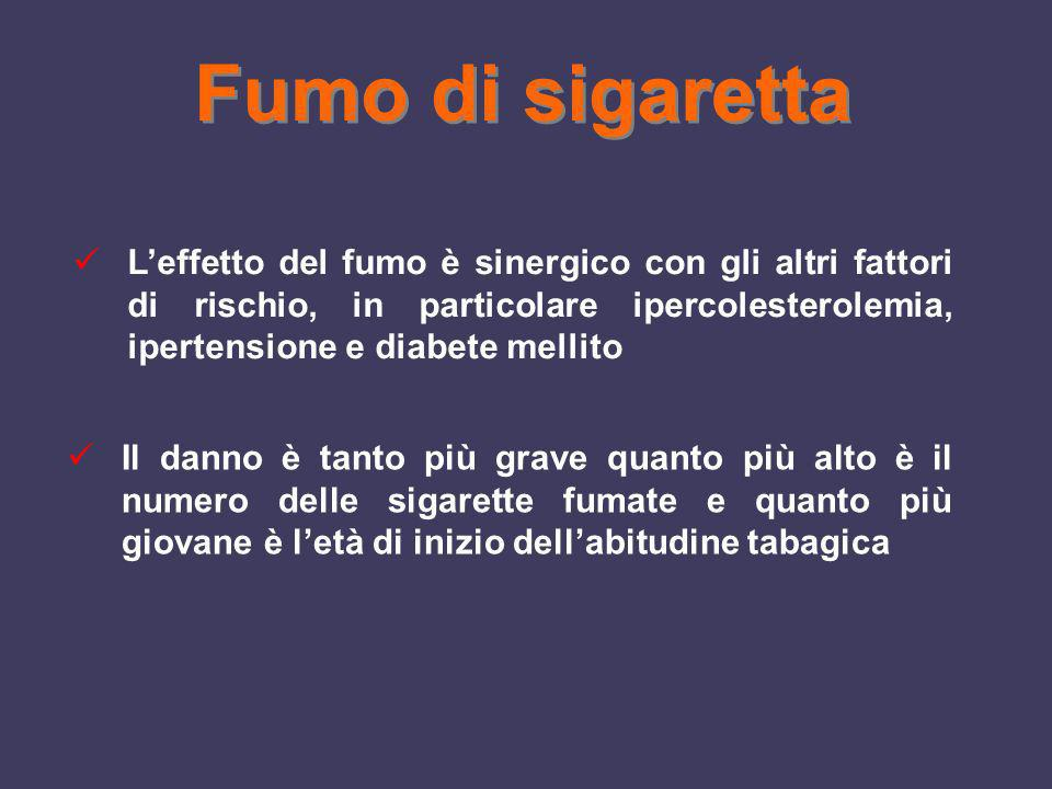 Fumo di sigaretta L'effetto del fumo è sinergico con gli altri fattori di rischio, in particolare ipercolesterolemia, ipertensione e diabete mellito.