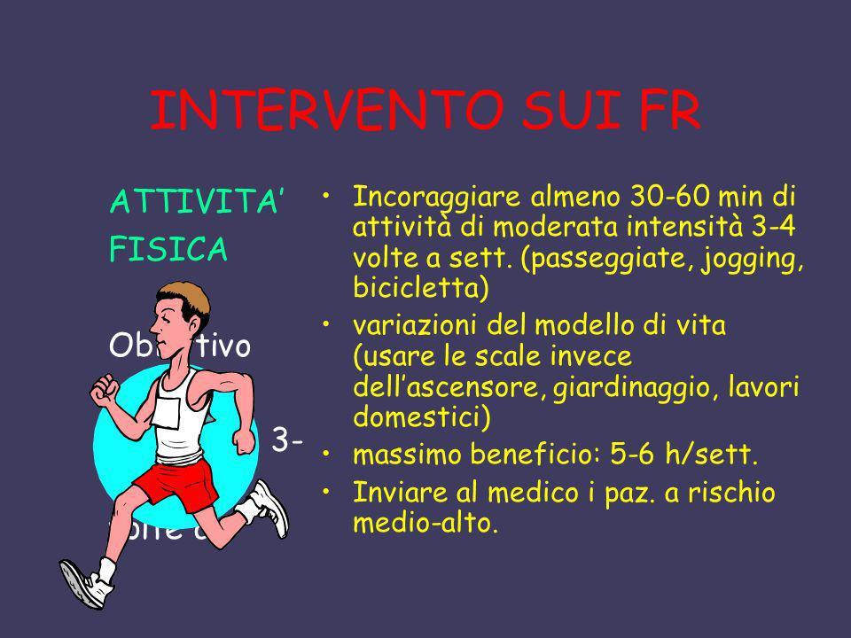 INTERVENTO SUI FR ATTIVITA' FISICA Obiettivo minimo 30 marcia 3-4