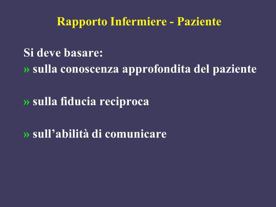 Rapporto Infermiere - Paziente
