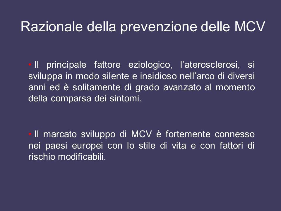 Razionale della prevenzione delle MCV
