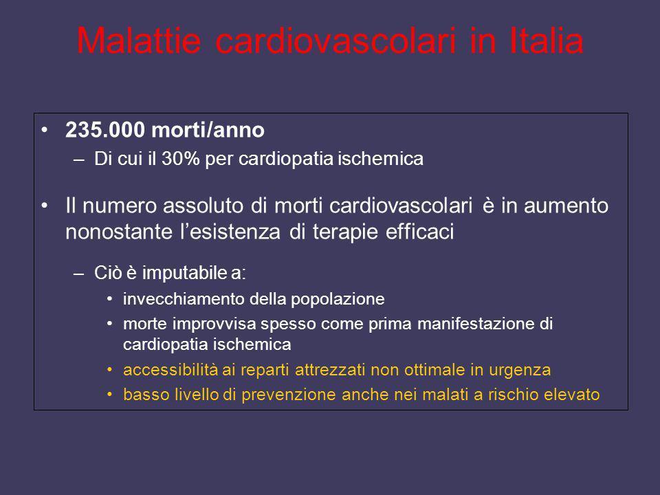 Malattie cardiovascolari in Italia