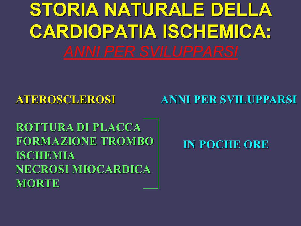 STORIA NATURALE DELLA CARDIOPATIA ISCHEMICA: ANNI PER SVILUPPARSI