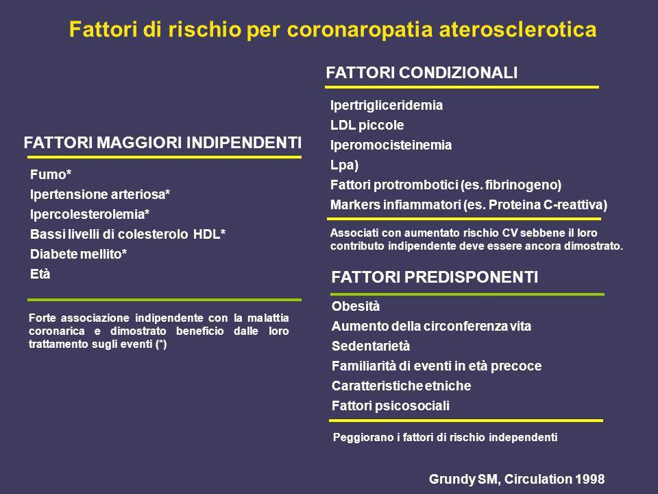 Fattori di rischio per coronaropatia aterosclerotica