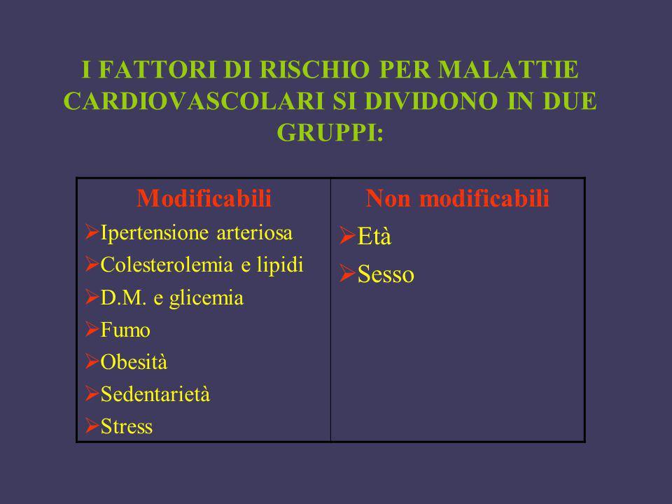 I FATTORI DI RISCHIO PER MALATTIE CARDIOVASCOLARI SI DIVIDONO IN DUE GRUPPI: