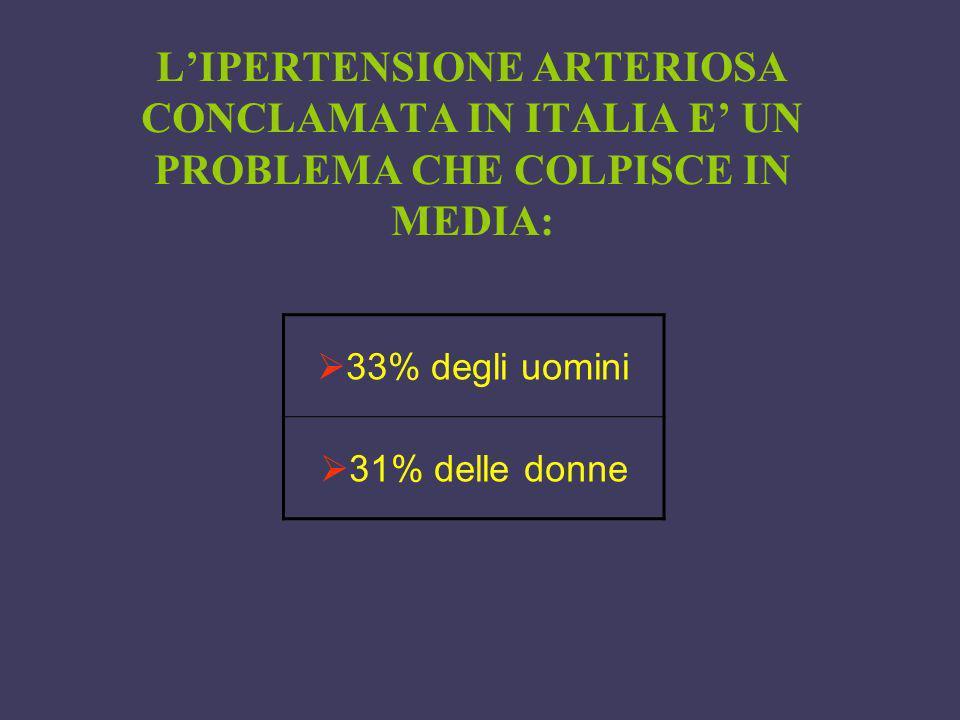 L'IPERTENSIONE ARTERIOSA CONCLAMATA IN ITALIA E' UN PROBLEMA CHE COLPISCE IN MEDIA: