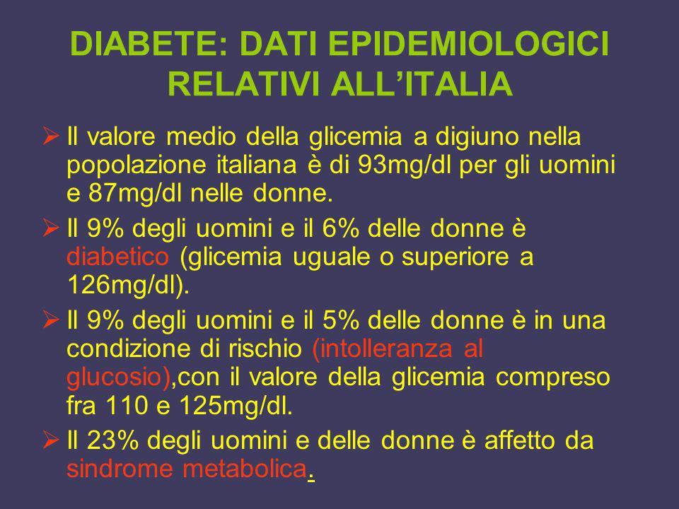 DIABETE: DATI EPIDEMIOLOGICI RELATIVI ALL'ITALIA