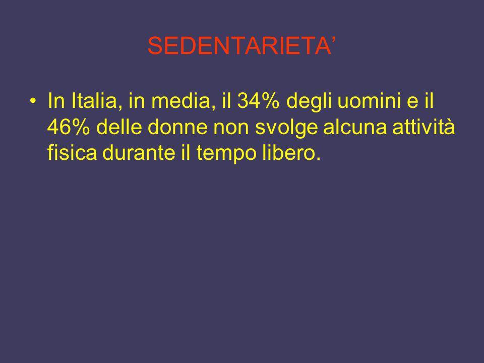 SEDENTARIETA' In Italia, in media, il 34% degli uomini e il 46% delle donne non svolge alcuna attività fisica durante il tempo libero.