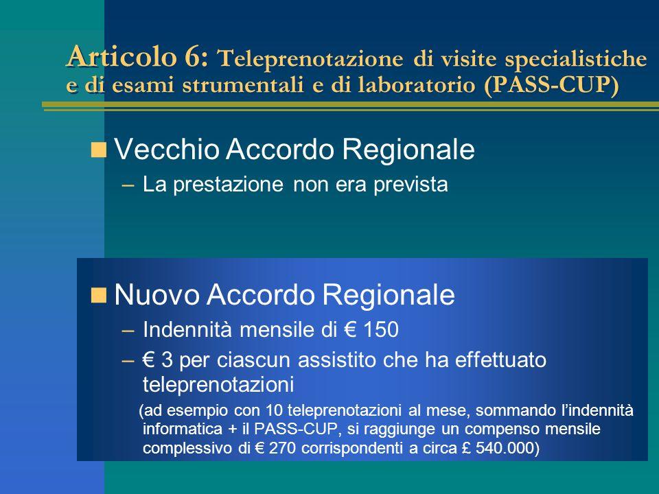 Articolo 6: Teleprenotazione di visite specialistiche e di esami strumentali e di laboratorio (PASS-CUP)