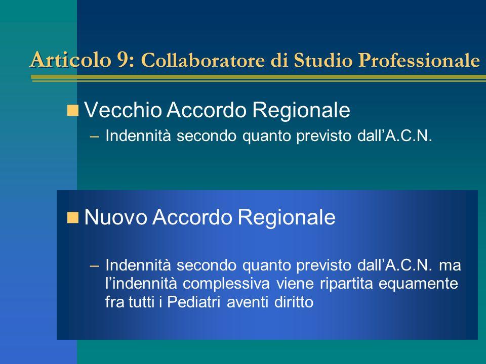 Articolo 9: Collaboratore di Studio Professionale