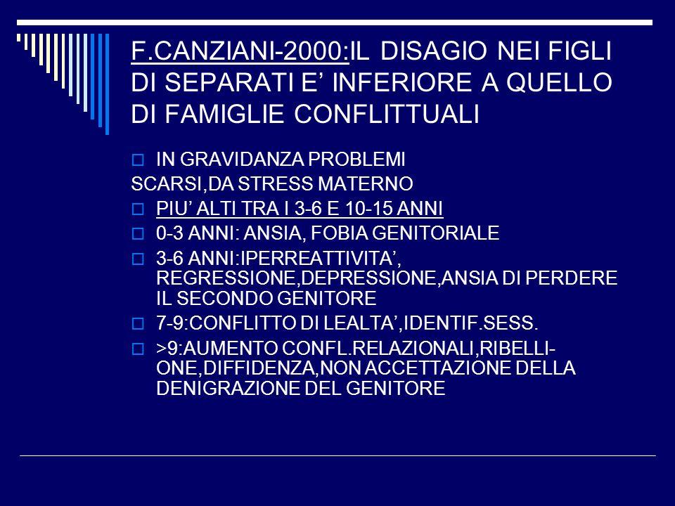 F.CANZIANI-2000:IL DISAGIO NEI FIGLI DI SEPARATI E' INFERIORE A QUELLO DI FAMIGLIE CONFLITTUALI