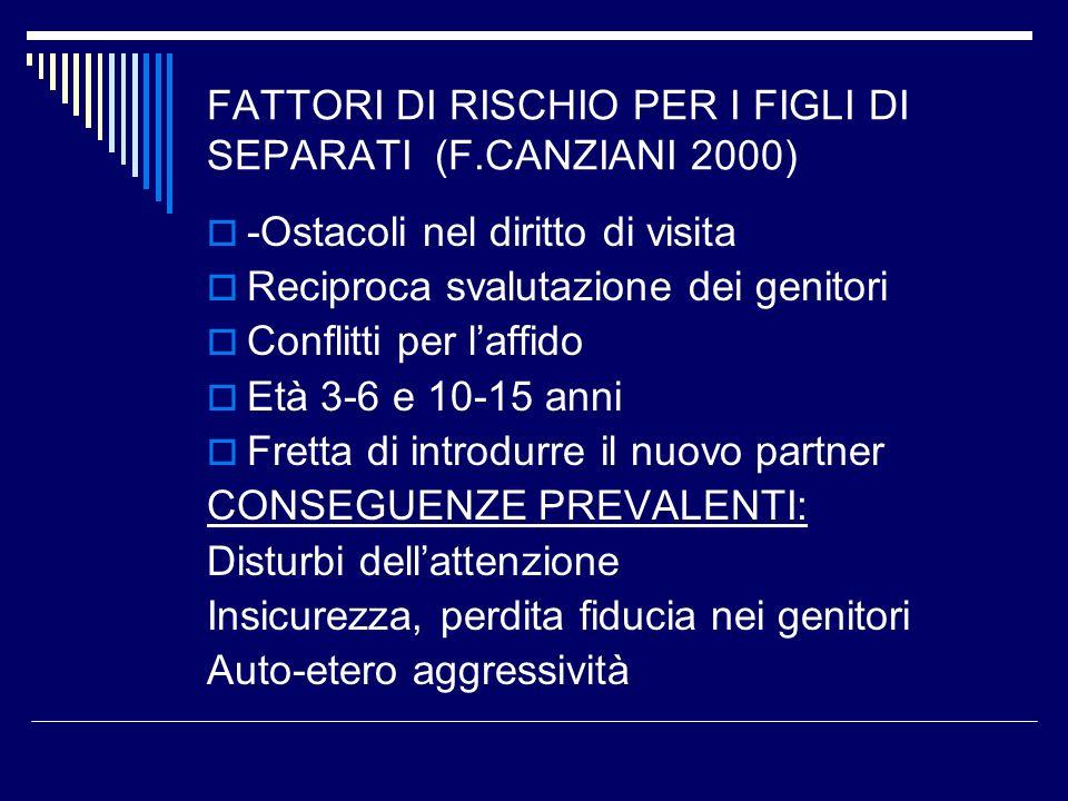 FATTORI DI RISCHIO PER I FIGLI DI SEPARATI (F.CANZIANI 2000)