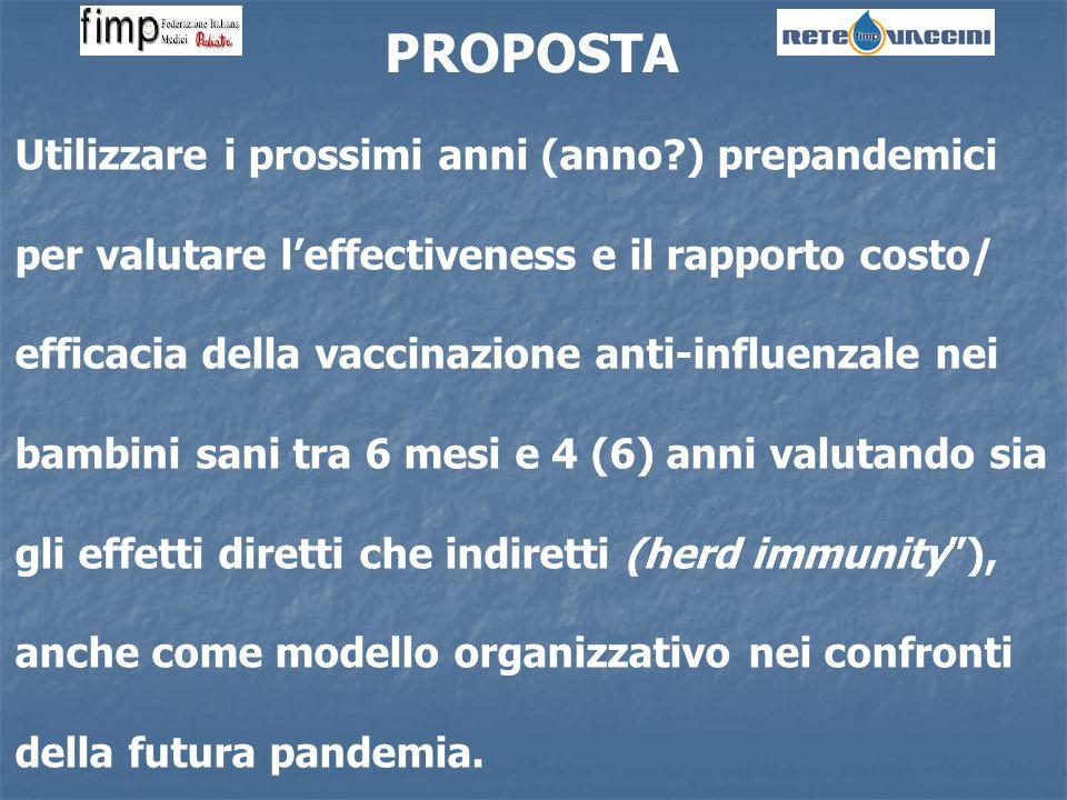PROPOSTA Utilizzare i prossimi anni (anno ) prepandemici