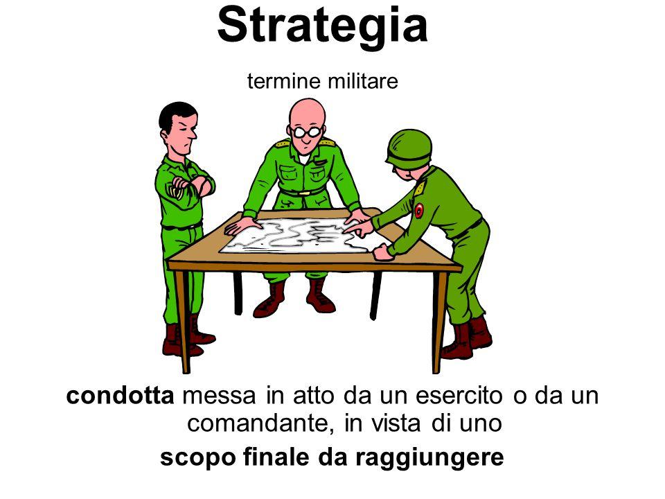 Strategia termine militare