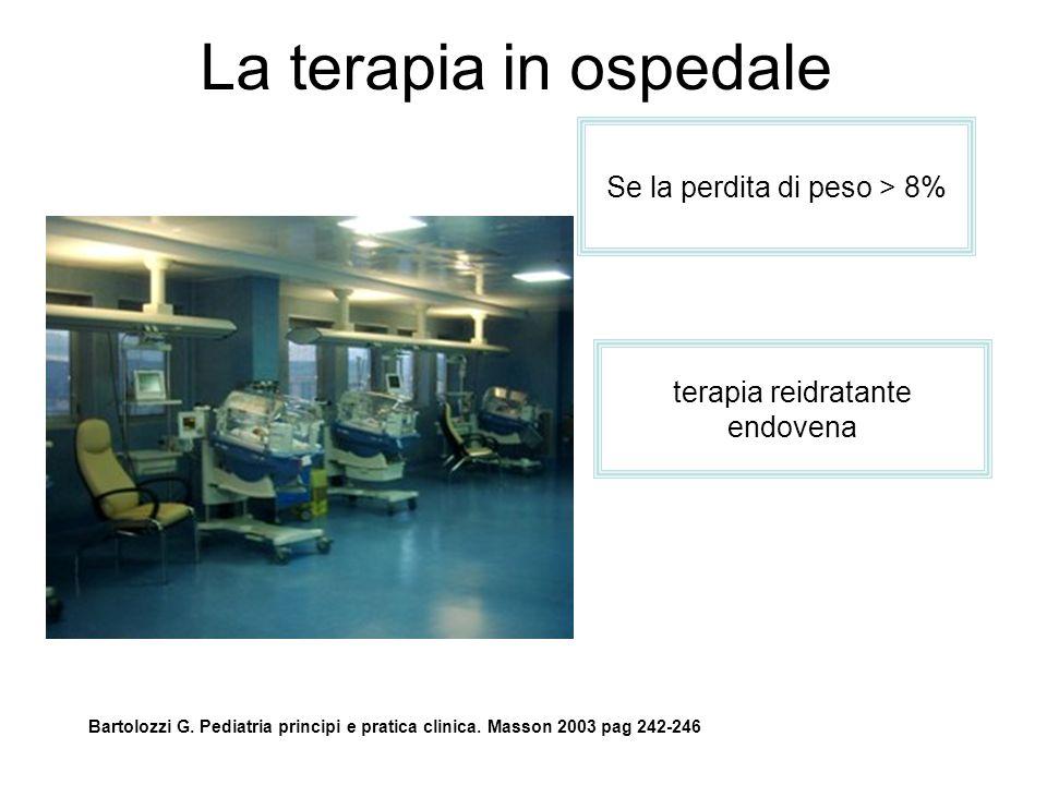 La terapia in ospedale Se la perdita di peso > 8%