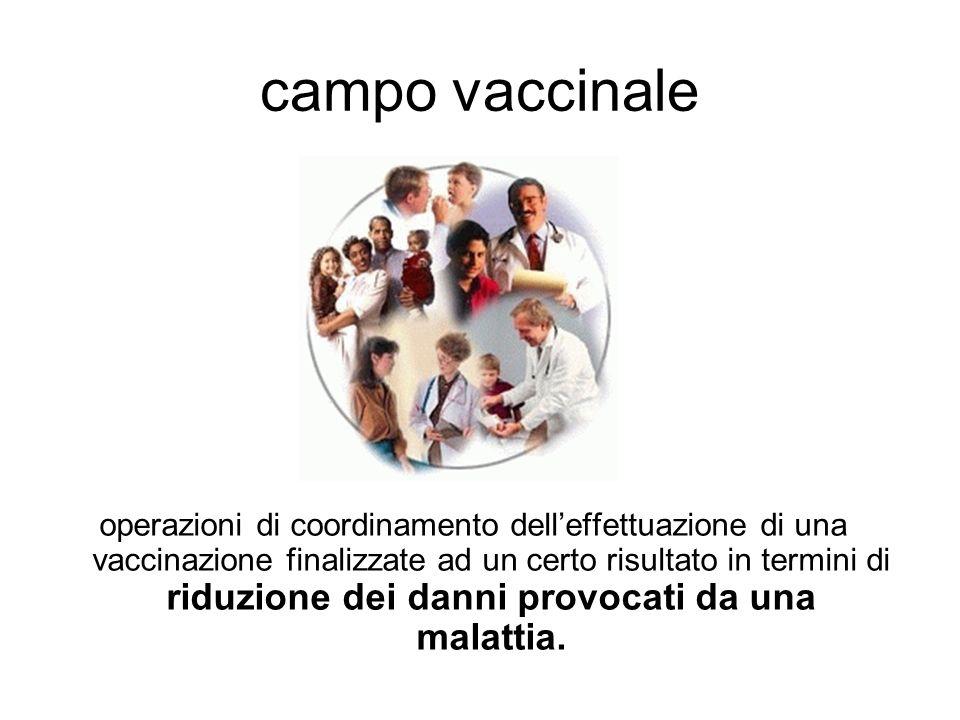 campo vaccinale