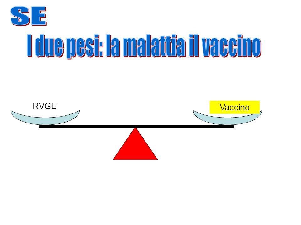 I due pesi: la malattia il vaccino