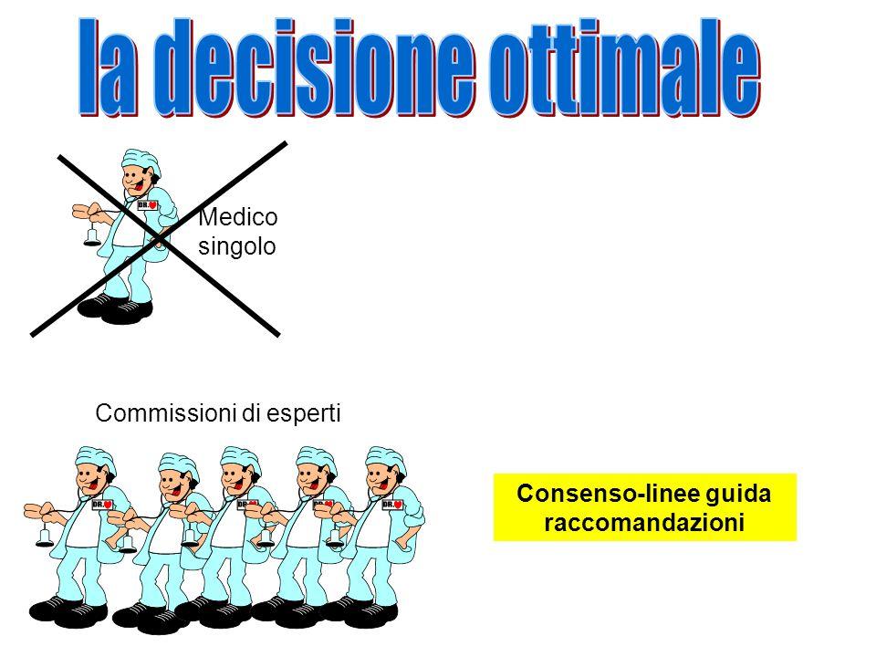 Consenso-linee guida raccomandazioni