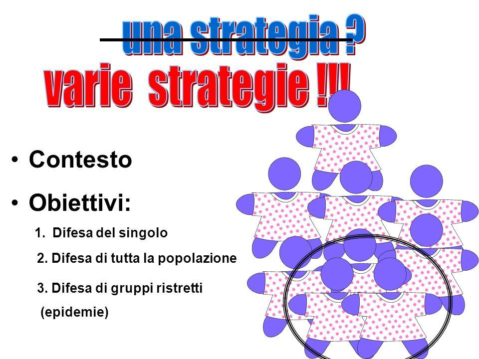 una strategia varie strategie !!! Contesto Obiettivi: