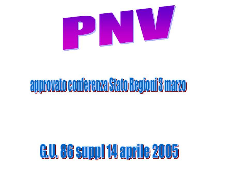 approvato conferenza Stato Regioni 3 marzo