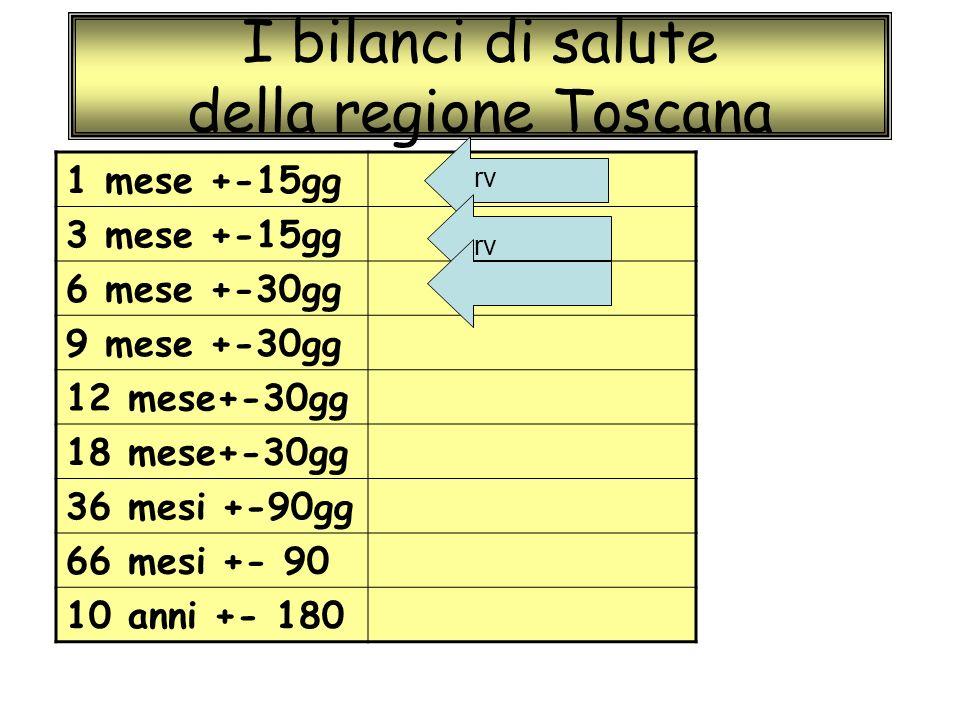 I bilanci di salute della regione Toscana