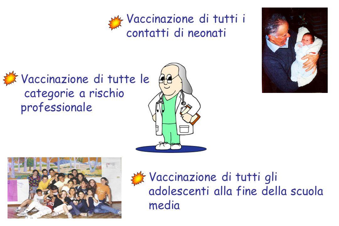 Vaccinazione di tutti i